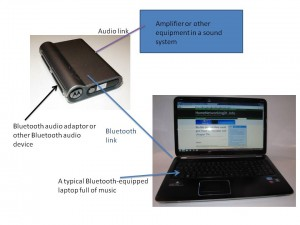 Bluetooth audio setup with a laptop