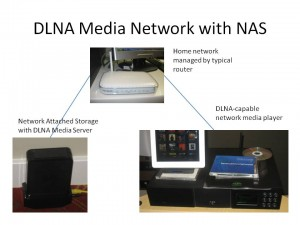 DLNA Media Network with NAS
