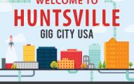 Welcome To Huntsville Gig City USA sign courtesy of City Of Huntsville, Alabama