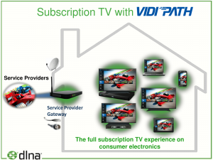 A VIDIPATH-enabled pay-TV setup where each VIDIPATH-capable TV, video peripheral or computer can view pay-TV