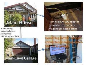 HomePlug link between house and garage