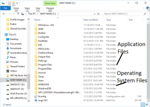 The folders that exist on a system disk