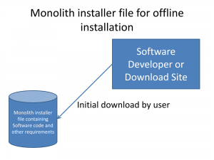 Monolith software-installer file for offline installation