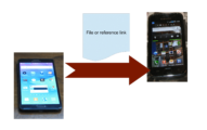 Transfer data between two smartphones