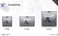 Intel Xe-HP graphics chipset presentation slide courtesy of Intel Corporation